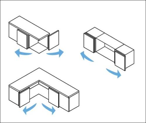 Мебельные петли MONOFLAT LIN-X - новый принцип открывания